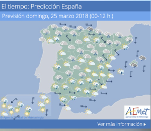 Today's weather in Spain www.aemet.es